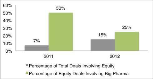 EquityDeals2