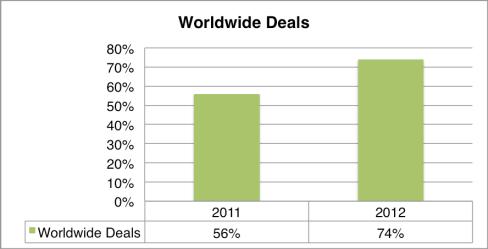 WorldWideDeals
